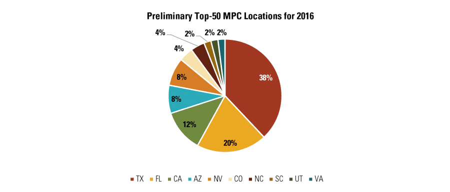 Preliminary Top-50 MPC Locations for 2016
