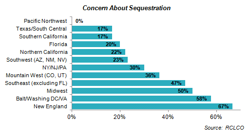 Sequestration Image 2