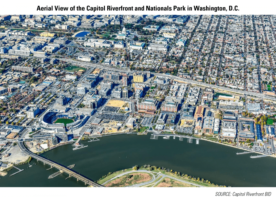 Aerial View of the Capitol Riverfront and Nationals Park in Washington, D.C.